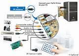 Intex TV Tuner Card Driver